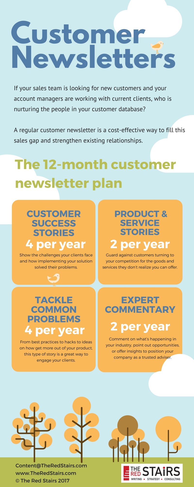 Why Businesses Need A Customer Newsletter  Theredstairs